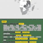 Cibercensura en África